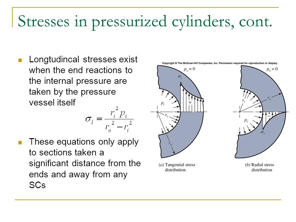 Stresses in pressurized cylinders, cont.