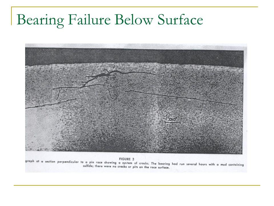 Bearing Failure Below Surface