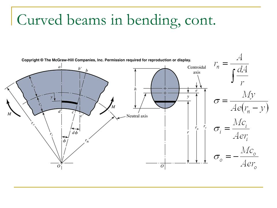 Curved beams in bending, cont.
