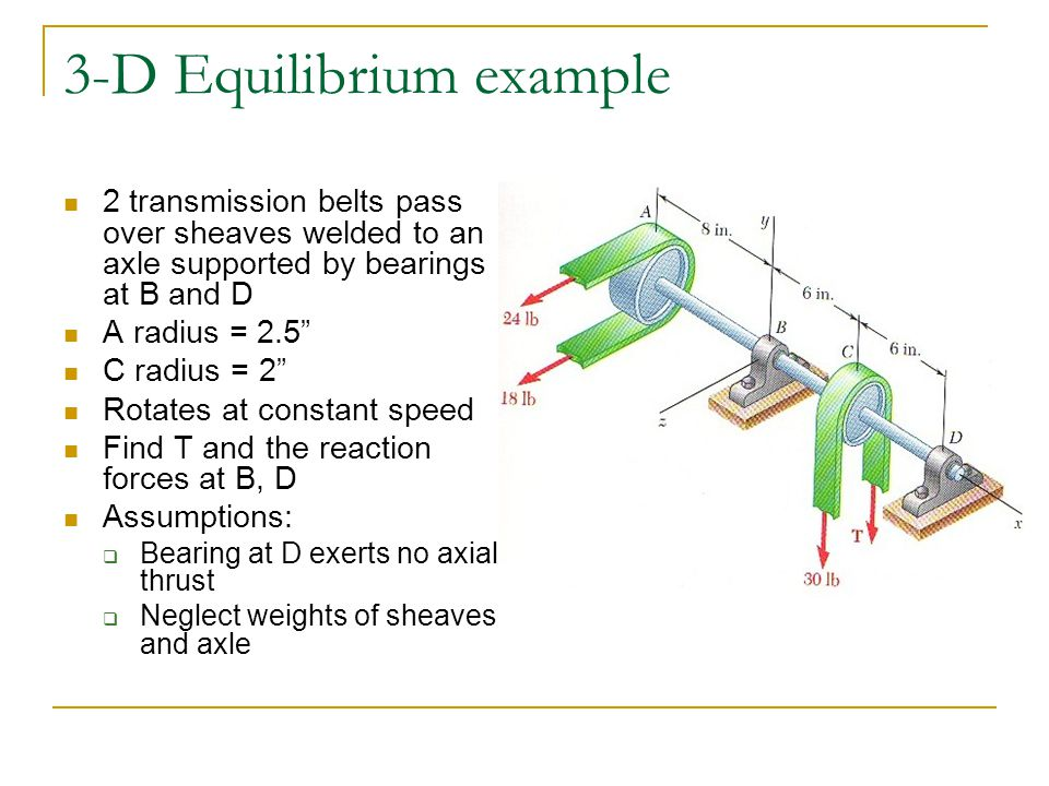 3-D Equilibrium example