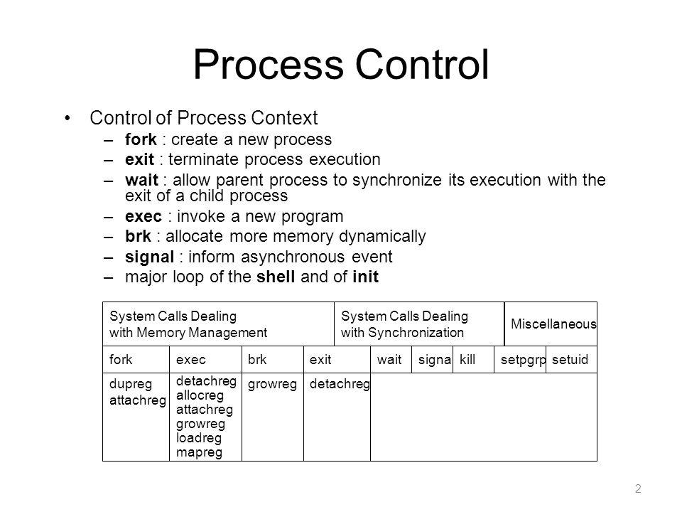 Process Control Control of Process Context fork : create a new process