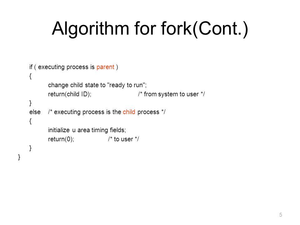 Algorithm for fork(Cont.)