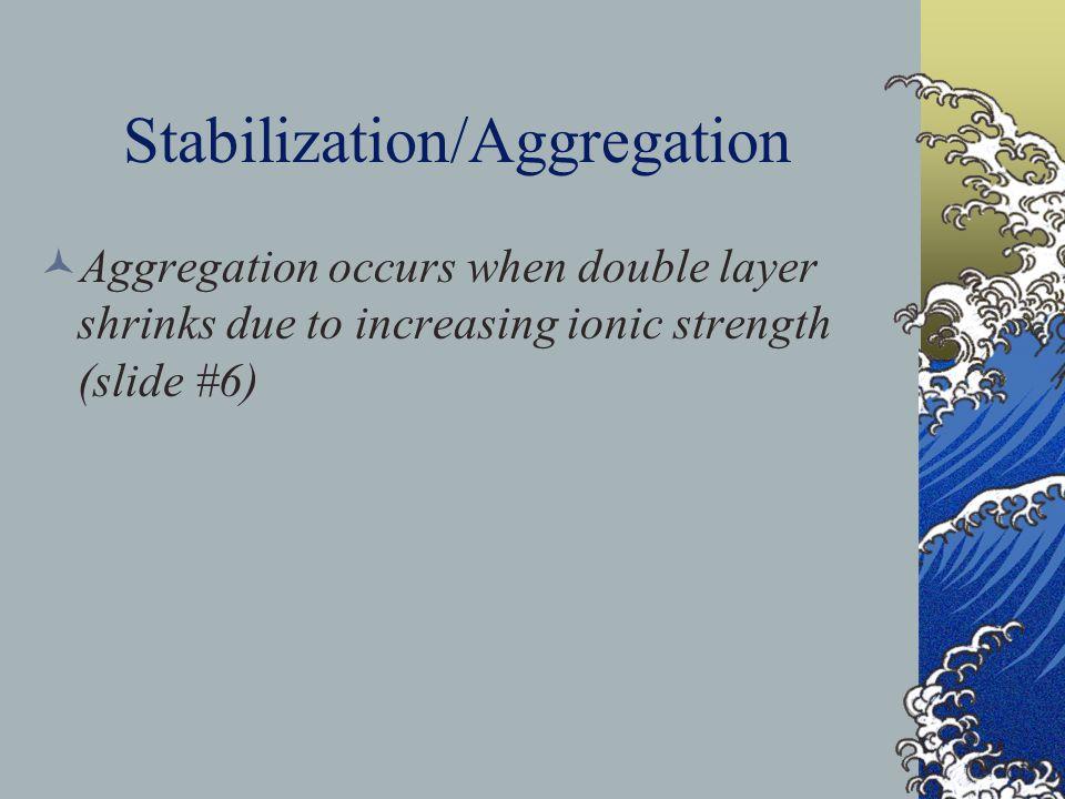 Stabilization/Aggregation