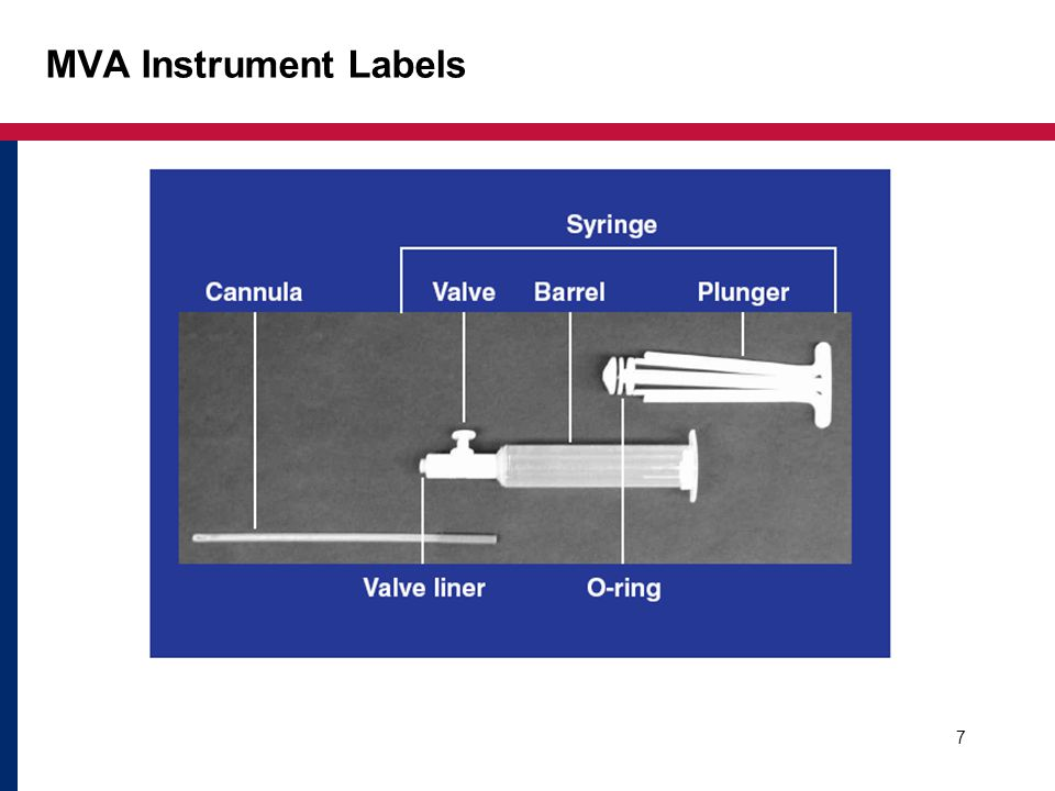MVA Instrument Labels