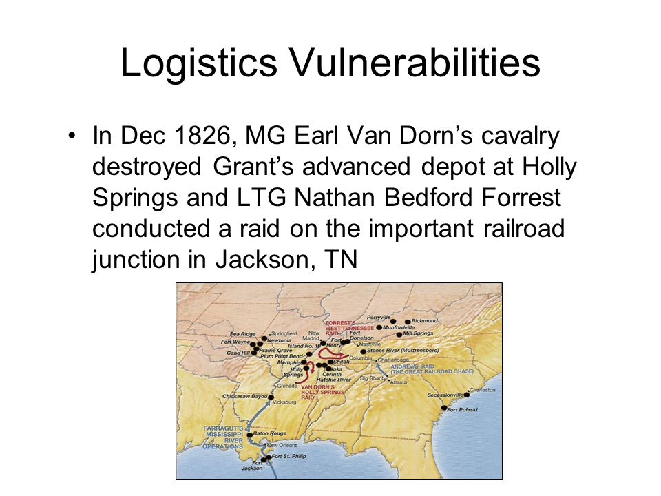 Logistics Vulnerabilities