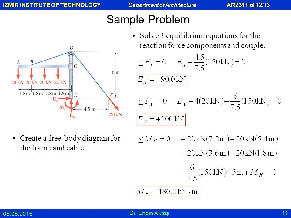 Sample Problem Solve 3 equilibrium equations for the reaction force components and couple. Create a free-body diagram for the frame and cable.