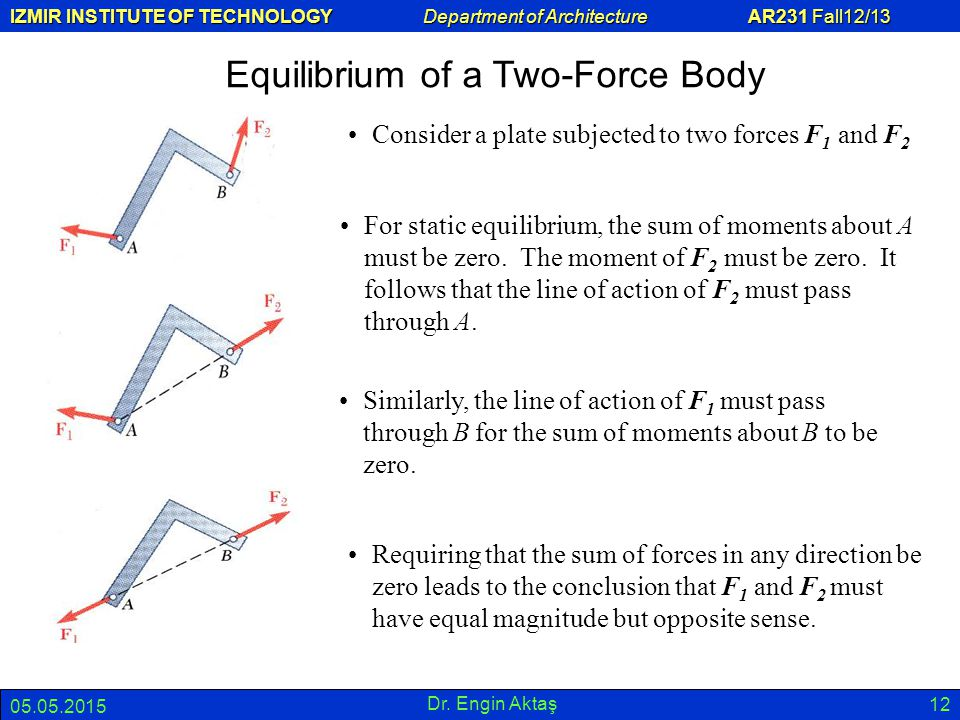 Equilibrium of a Two-Force Body