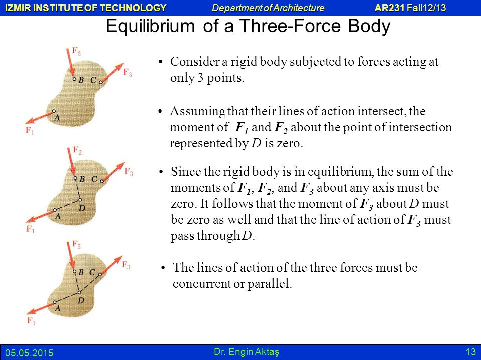 Equilibrium of a Three-Force Body