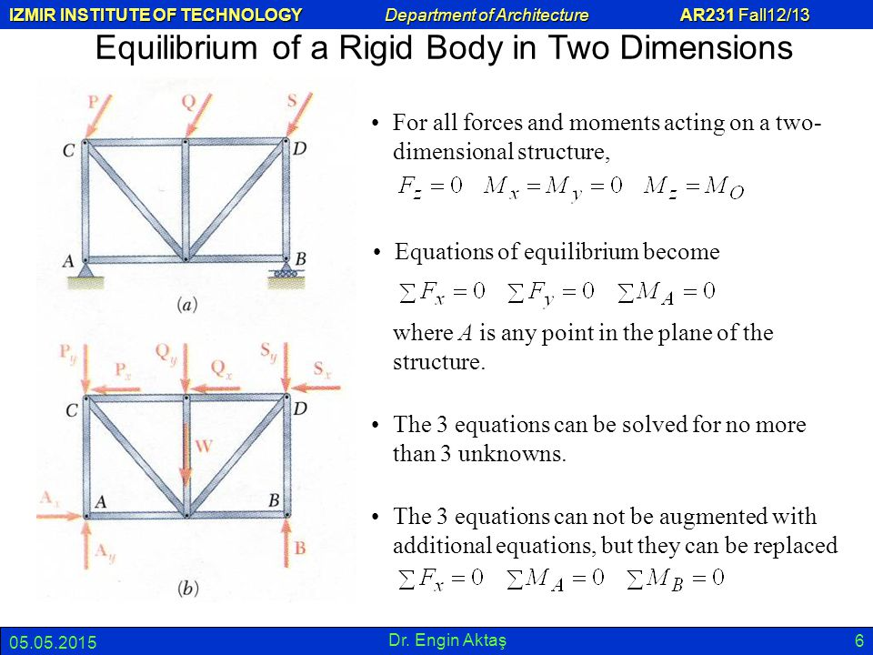 Equilibrium of a Rigid Body in Two Dimensions