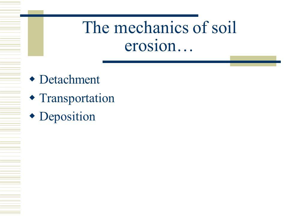The mechanics of soil erosion…