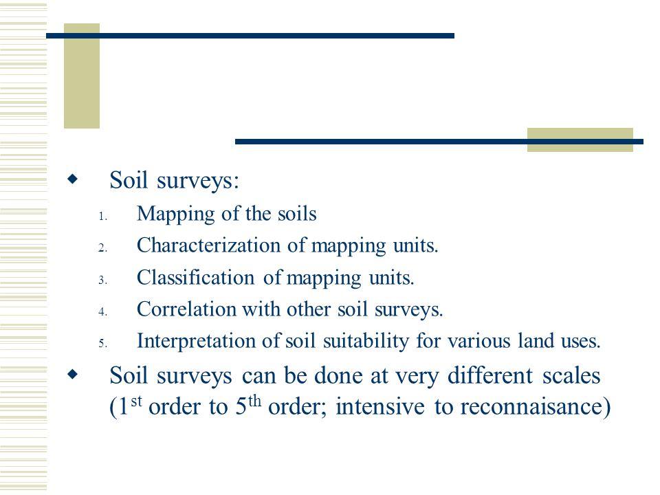 Soil surveys: Mapping of the soils. Characterization of mapping units. Classification of mapping units.