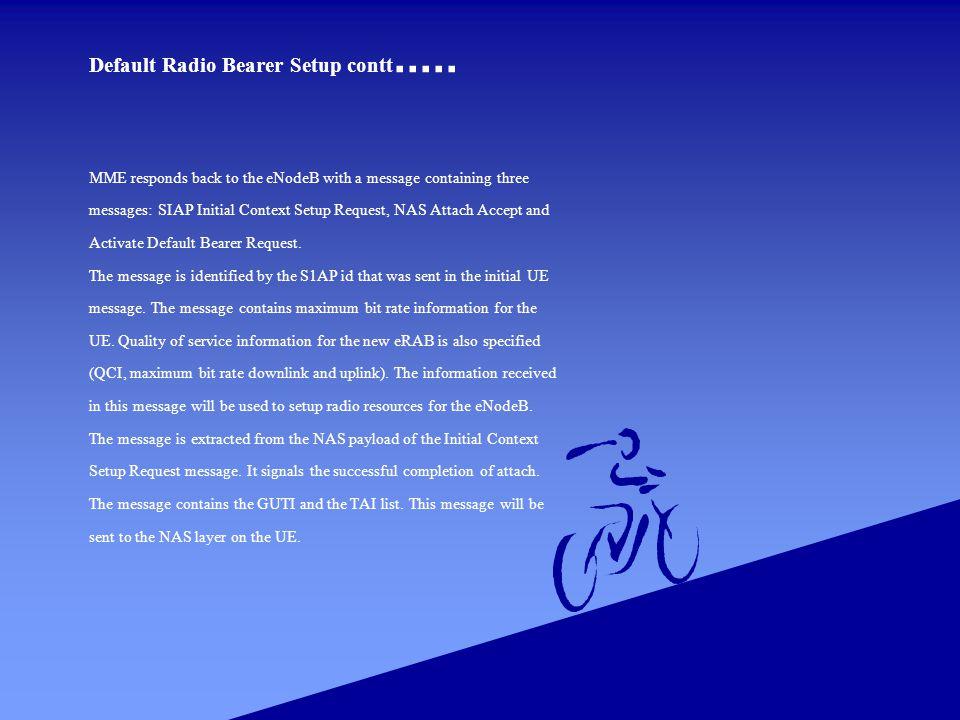 Default Radio Bearer Setup contt.....