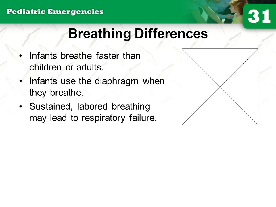 Breathing Differences