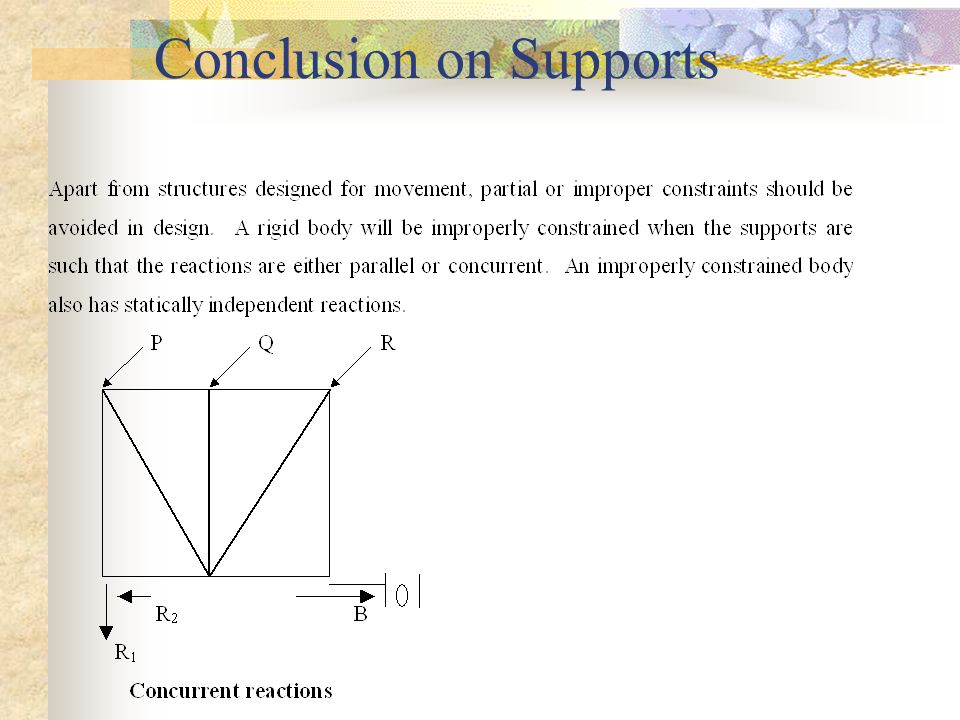 Conclusion on Supports