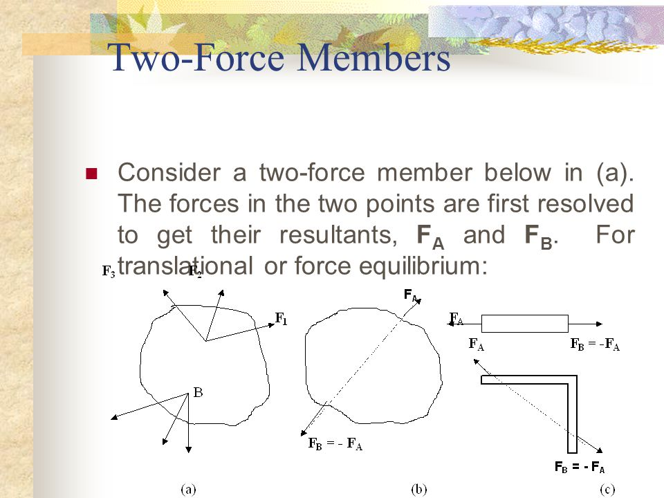 Two-Force Members