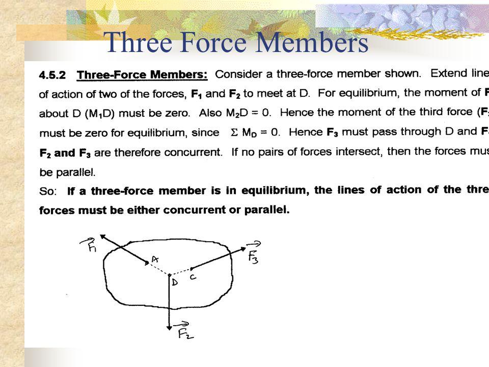 Three Force Members
