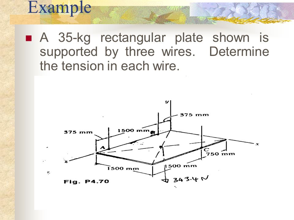 Example A 35-kg rectangular plate shown is supported by three wires.