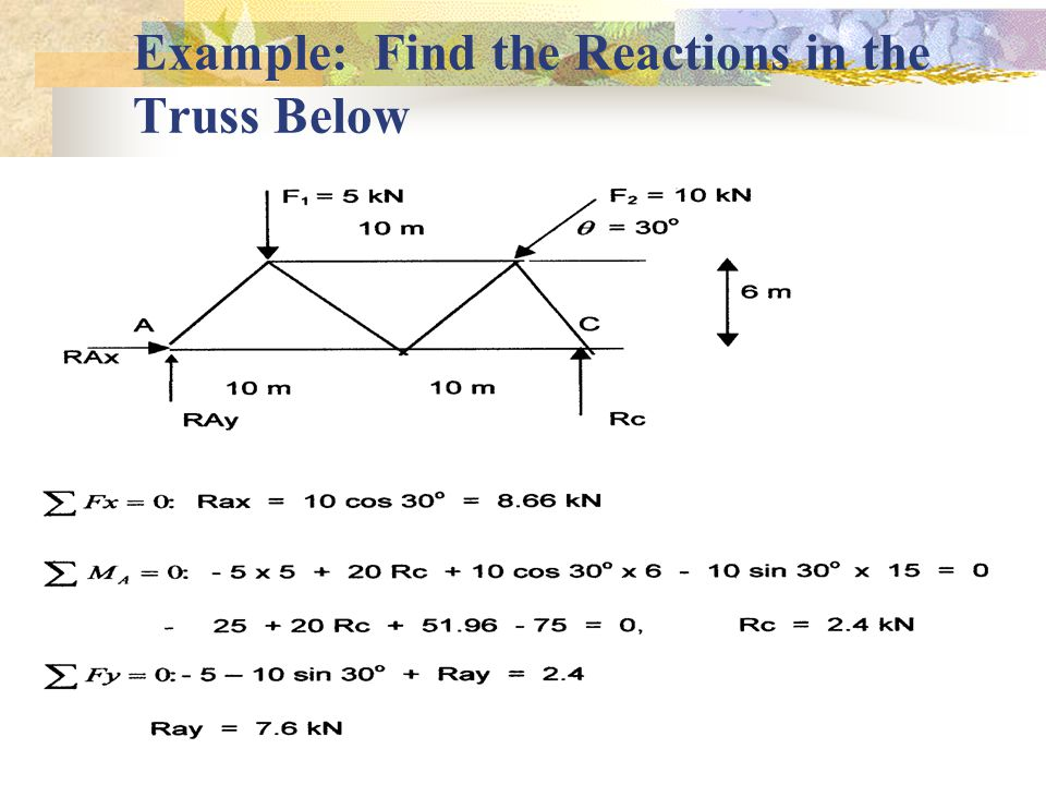 Example: Find the Reactions in the Truss Below