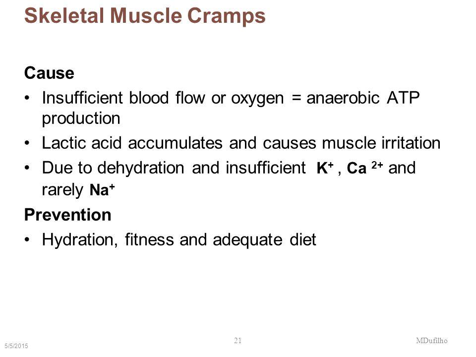 Skeletal Muscle Cramps