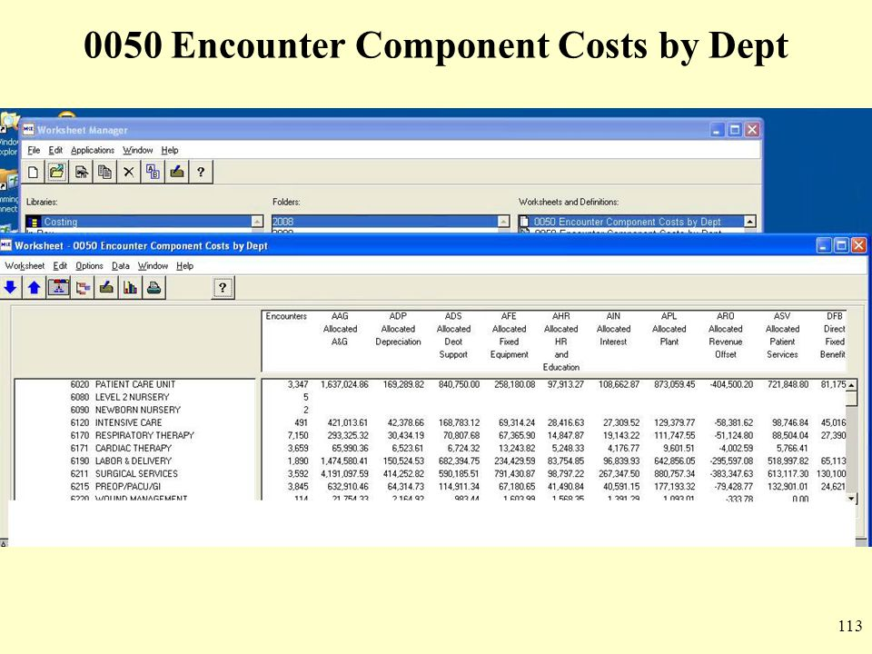 0050 Encounter Component Costs by Dept