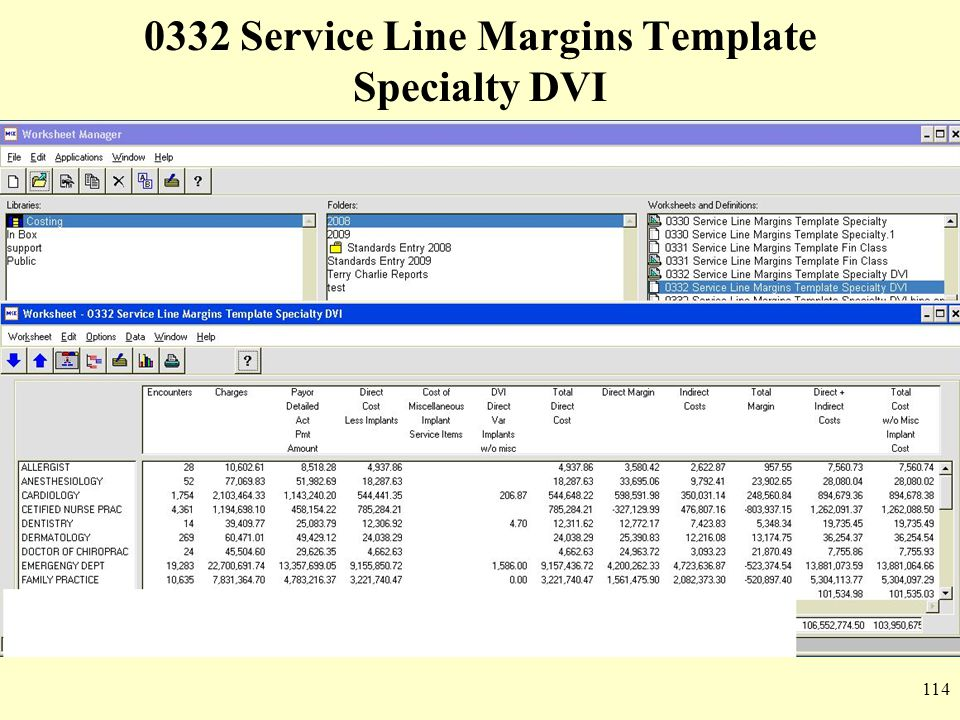 0332 Service Line Margins Template Specialty DVI