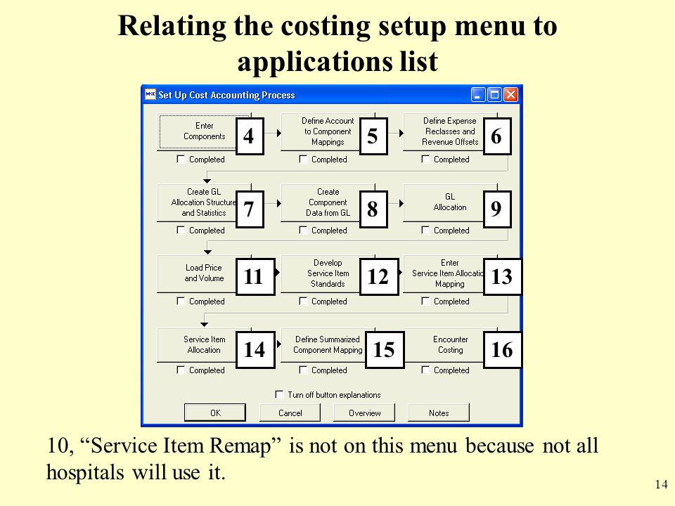 Relating the costing setup menu to applications list