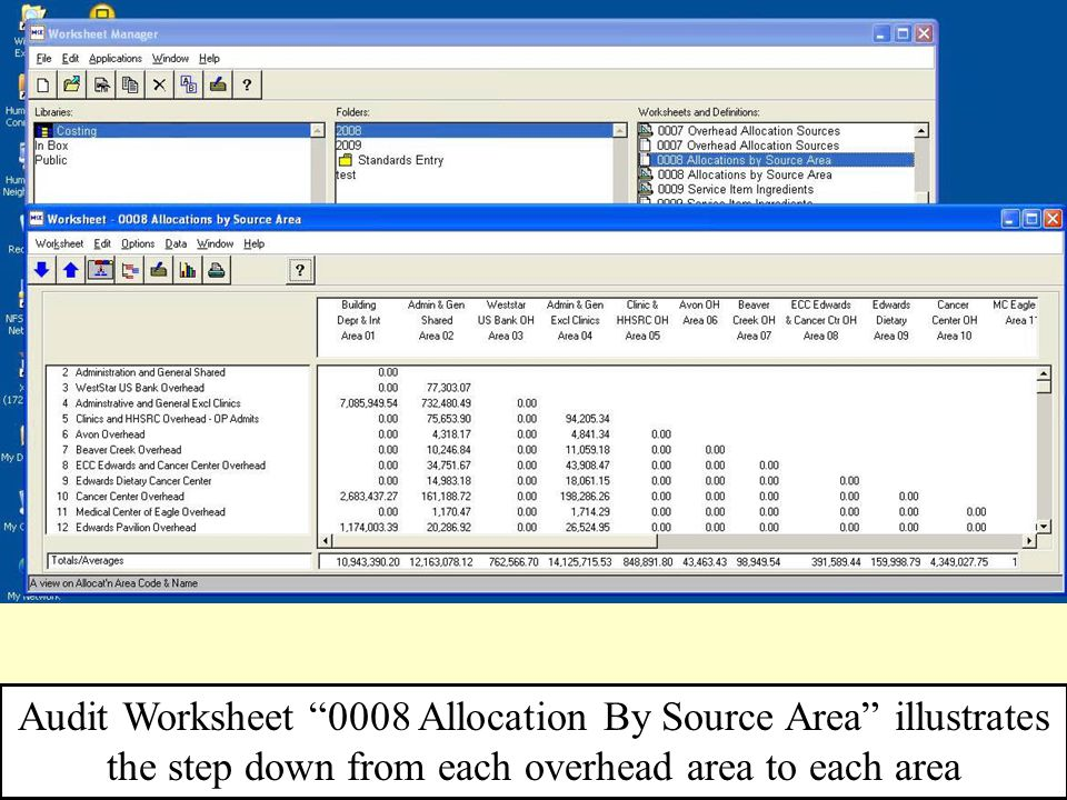 Audit Worksheet 0008 Allocation By Source Area illustrates the step down from each overhead area to each area