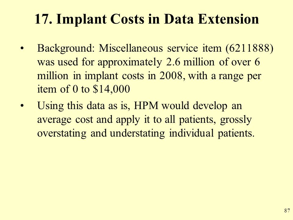 17. Implant Costs in Data Extension