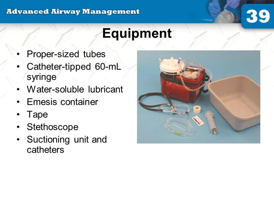 Equipment Proper-sized tubes Catheter-tipped 60-mL syringe