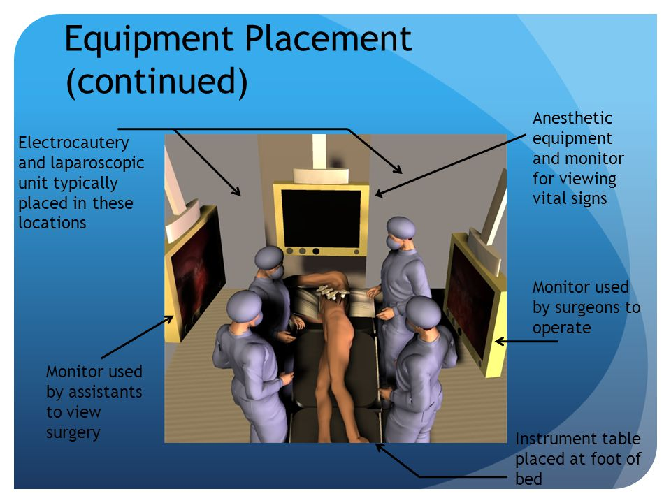 Equipment Placement (continued)
