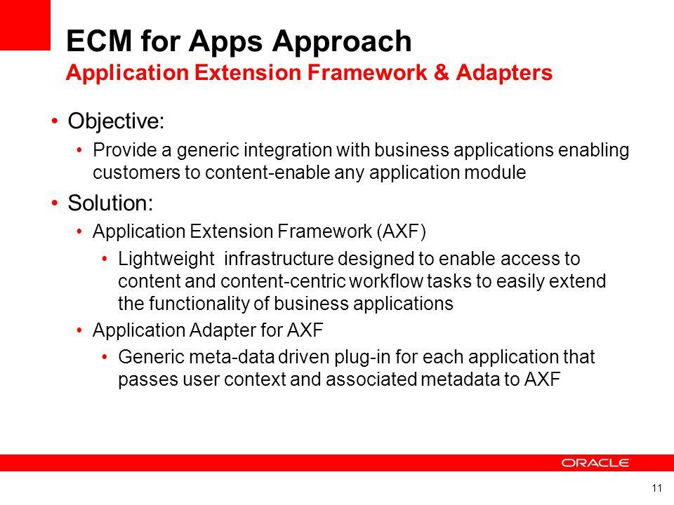 ECM for Apps Approach Application Extension Framework & Adapters