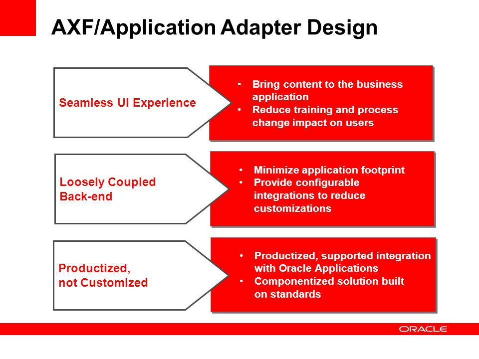 AXF/Application Adapter Design