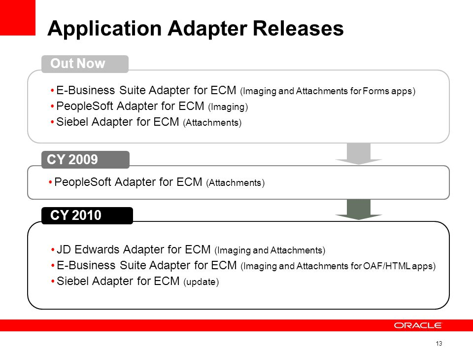 Application Adapter Releases