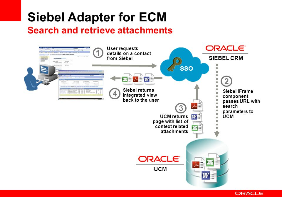 Siebel Adapter for ECM Search and retrieve attachments