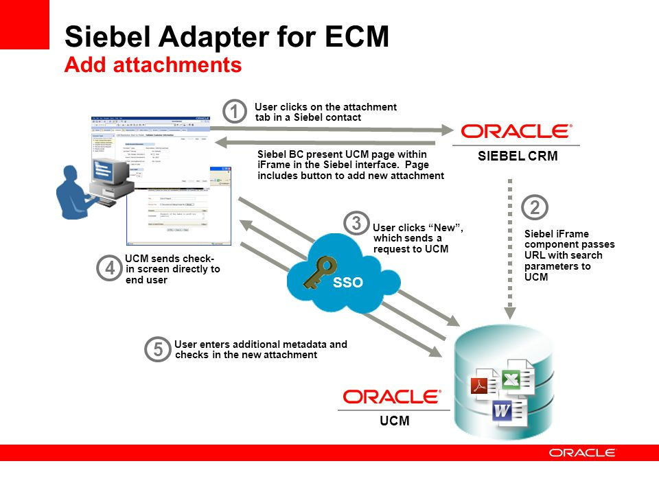 Siebel Adapter for ECM Add attachments