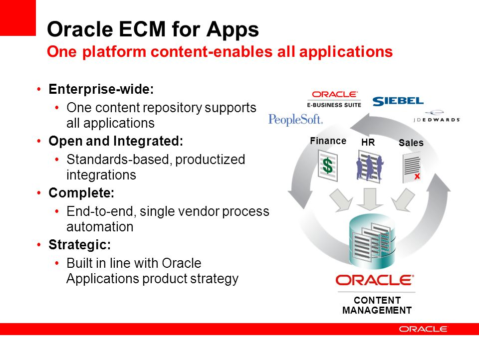 Oracle ECM for Apps One platform content-enables all applications