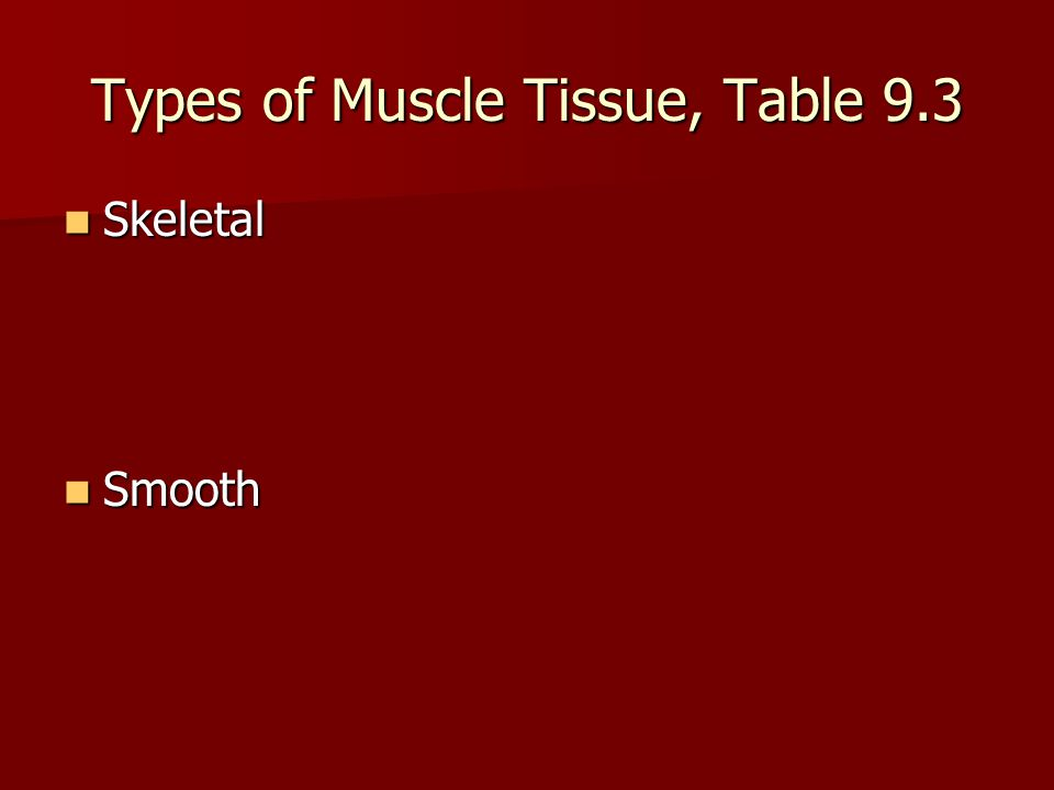 Types of Muscle Tissue, Table 9.3