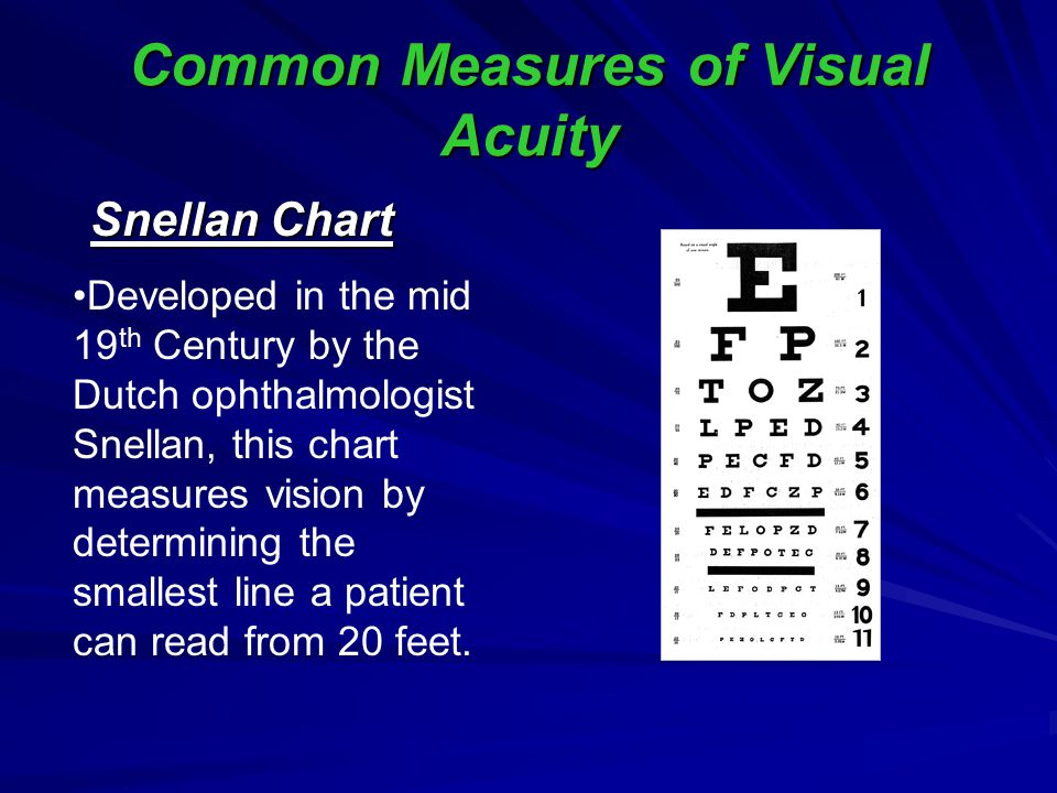 Common Measures of Visual Acuity