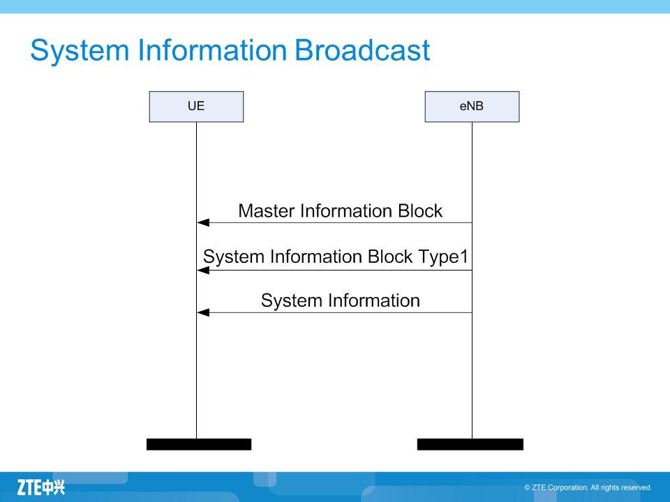 System Information Broadcast