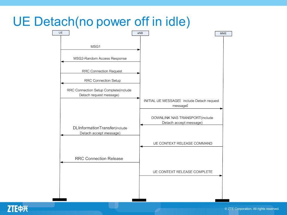 UE Detach(no power off in idle)