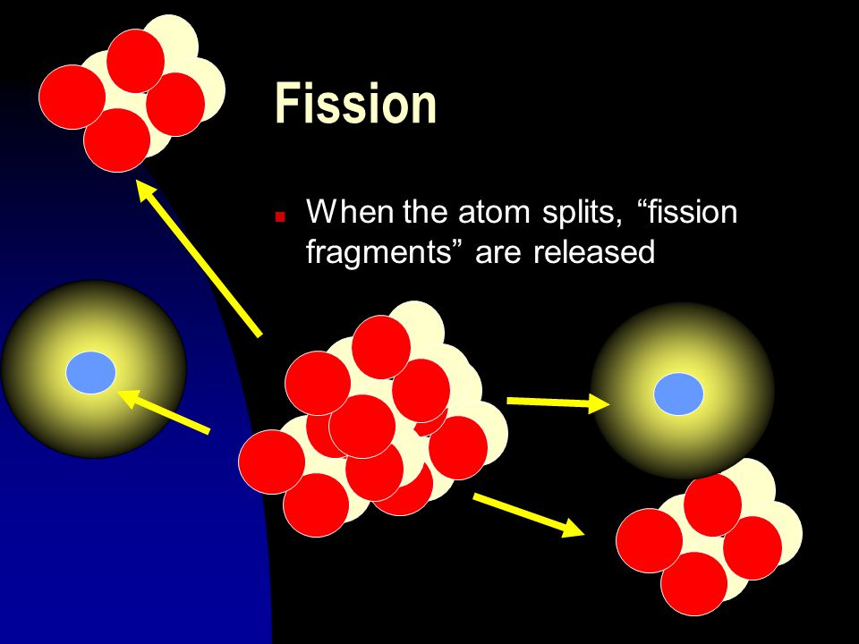 Fission When the atom splits, fission fragments are released