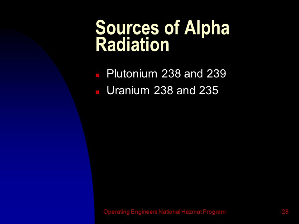 Sources of Alpha Radiation