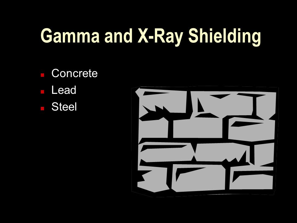 Gamma and X-Ray Shielding