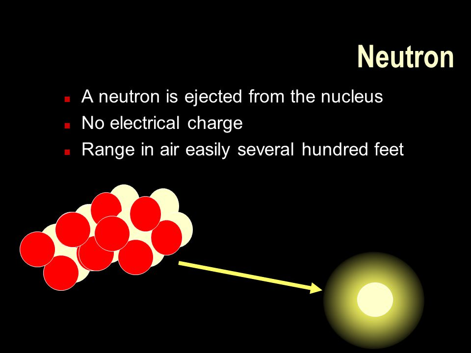 Neutron A neutron is ejected from the nucleus No electrical charge
