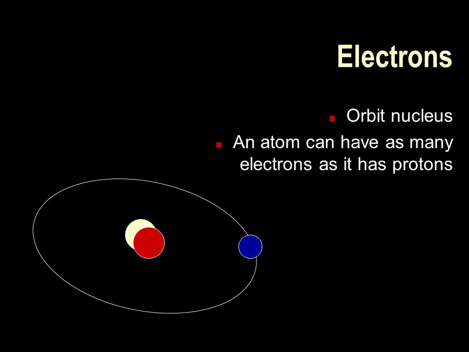 Electrons Orbit nucleus
