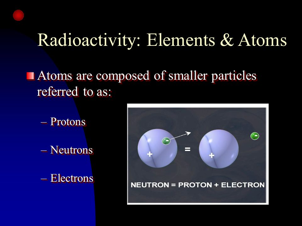 Radioactivity: Elements & Atoms