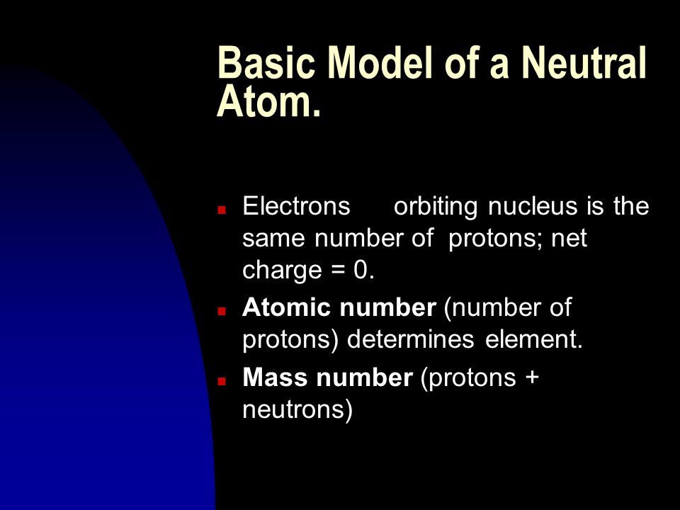 Basic Model of a Neutral Atom.