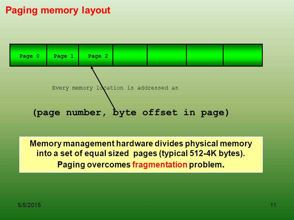 (page number, byte offset in page)