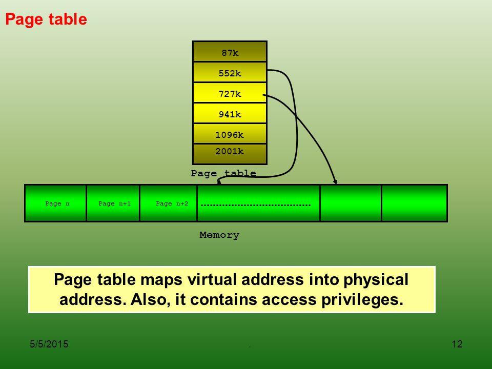 Page table 87k. 1096k. 941k. 552k. 2001k. 727k. Page table. Page n. Page n+1. Page n+2. Memory.