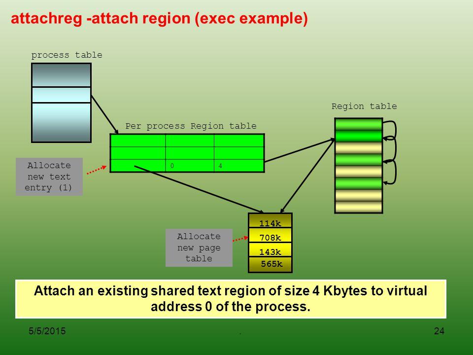 attachreg -attach region (exec example)